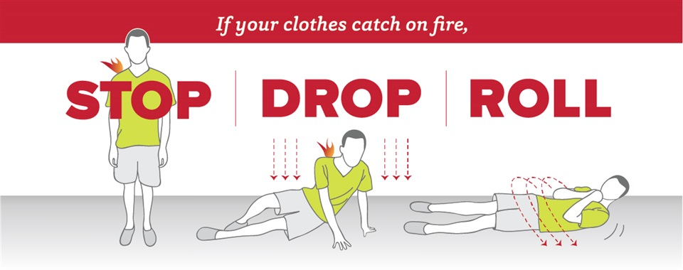 If your clothes catch on fire, Stop, Drop, and Roll