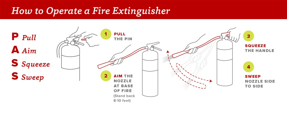 How to operate a fire extinguisher